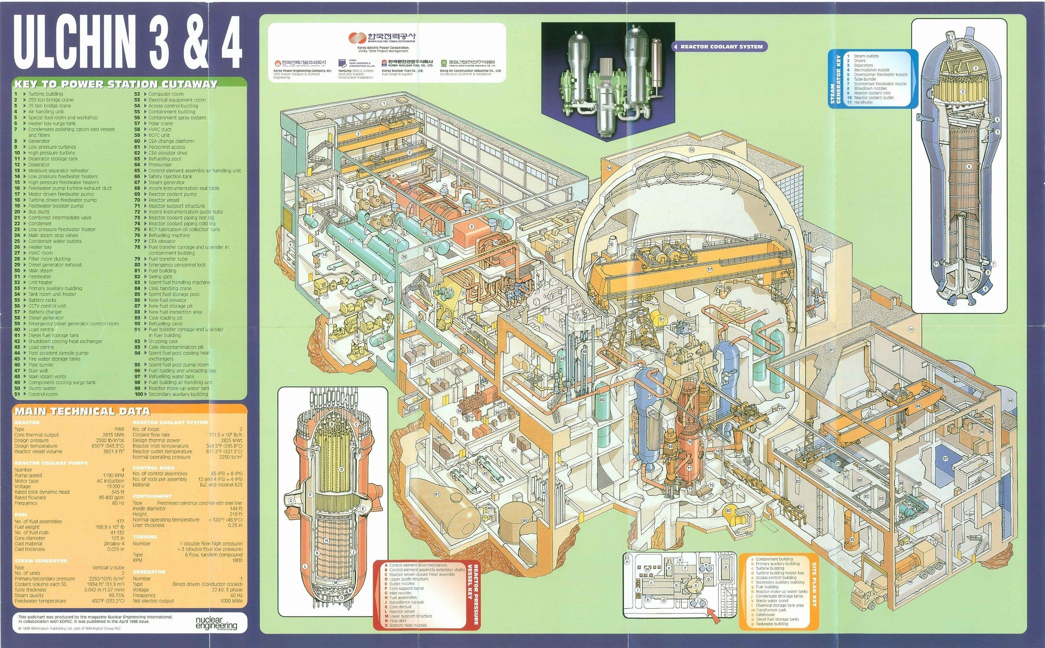medium resolution of nuclear power plants reactor boiling water 3500x2172 power plants reactor water via www allwallpaper in