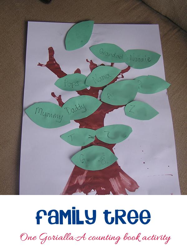 20+ Family craft ideas for preschool ideas