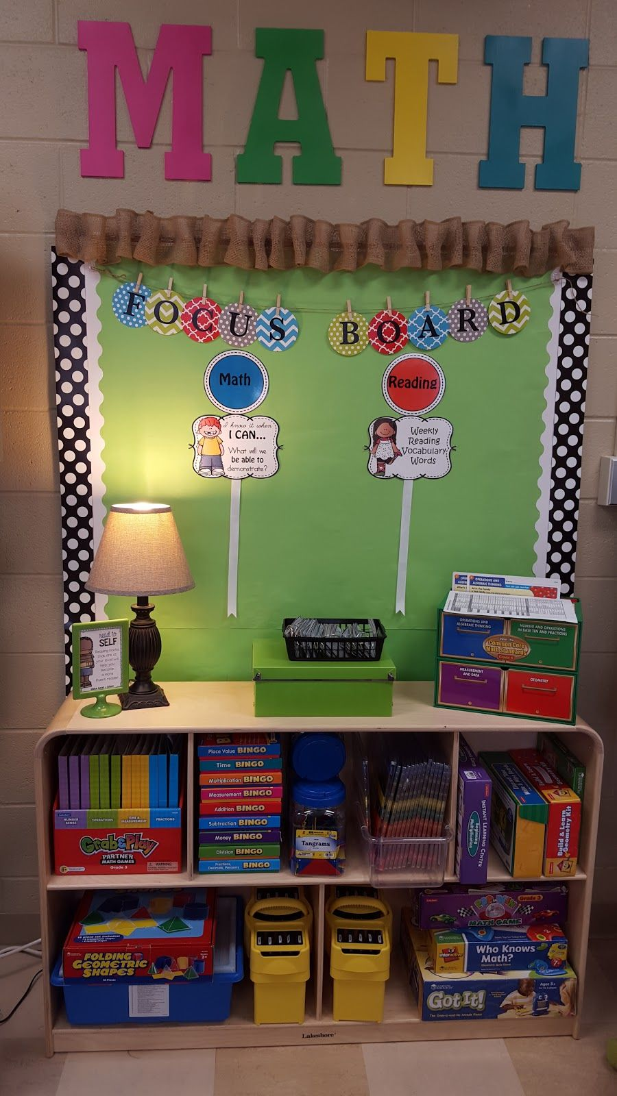 Wall Decor Set Up : Room to bloom in rd grade classroom decor
