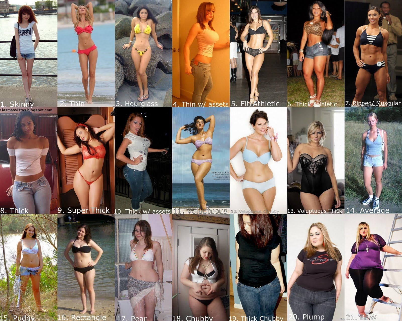 Pin by More Zak on Type Figure body | Body types, Athletic