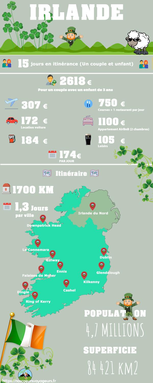 ROAD TRIP EN IRLANDE ITINÉRAIRE ET BUDGET Irlande