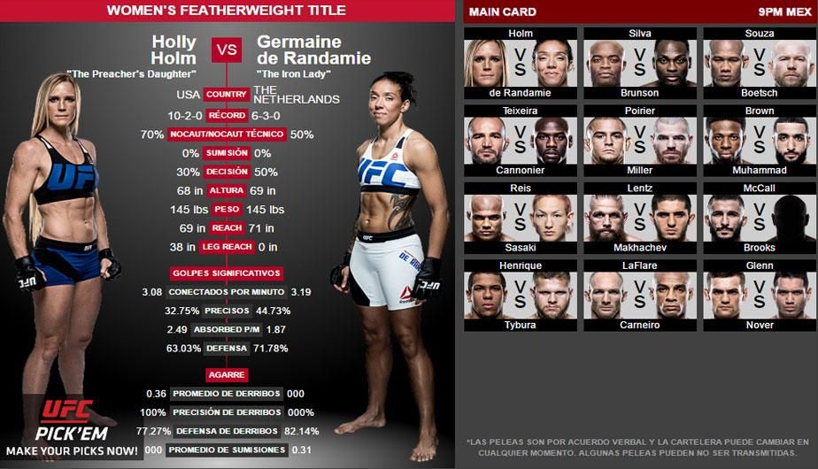 Pin adăugat de UFC 2088 pe ufc...