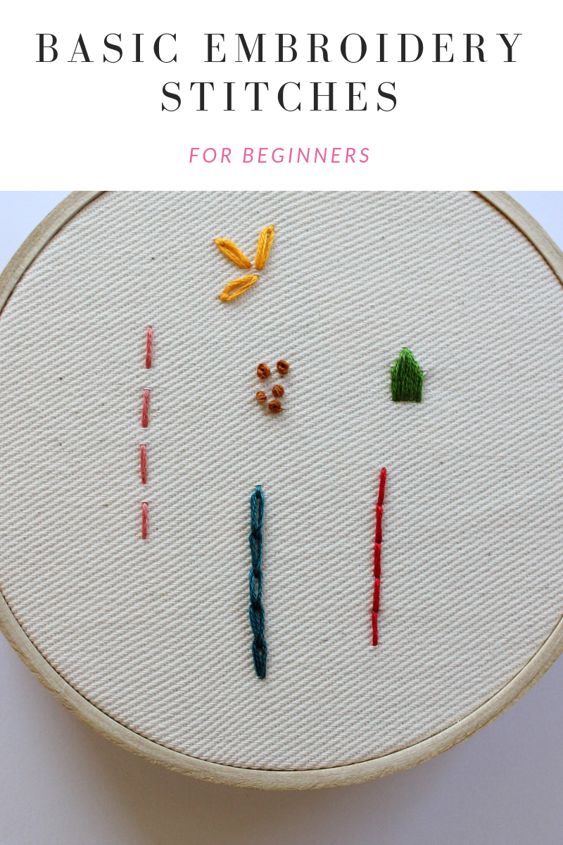 Crewel Stitches : crewel, stitches, Basic, Stitches, Embroidery, Every, Beginner, Should, Learn, Crewel, Ghoul, Types, Stitches,