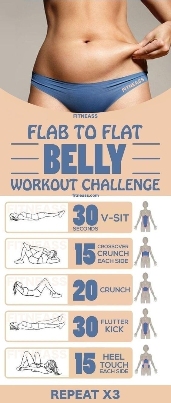 This 15-minute flab to flat belly workout challenge is the best way to torch belly fat and strengthen your abdominal muscles. It's quick, simple and it doesn't require any special equipment. And th… by alisha