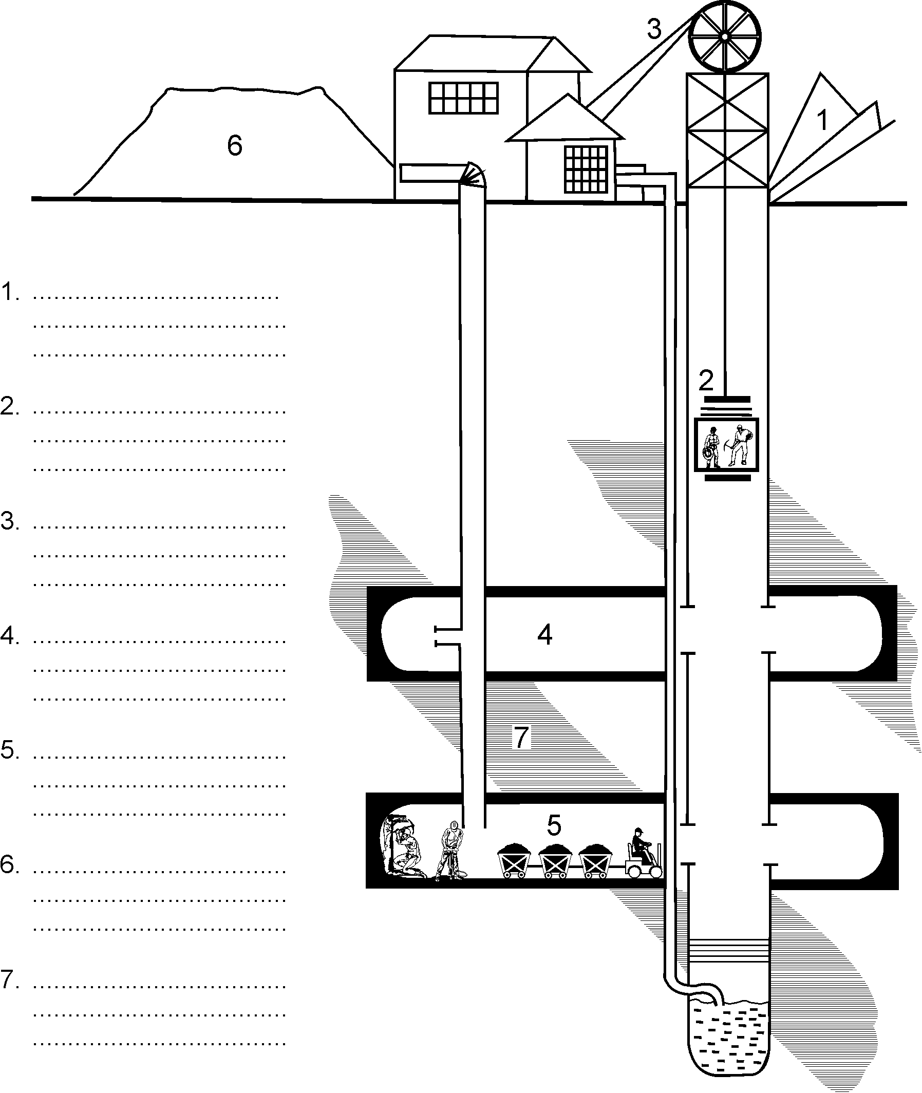 Coal Mining Worksheets
