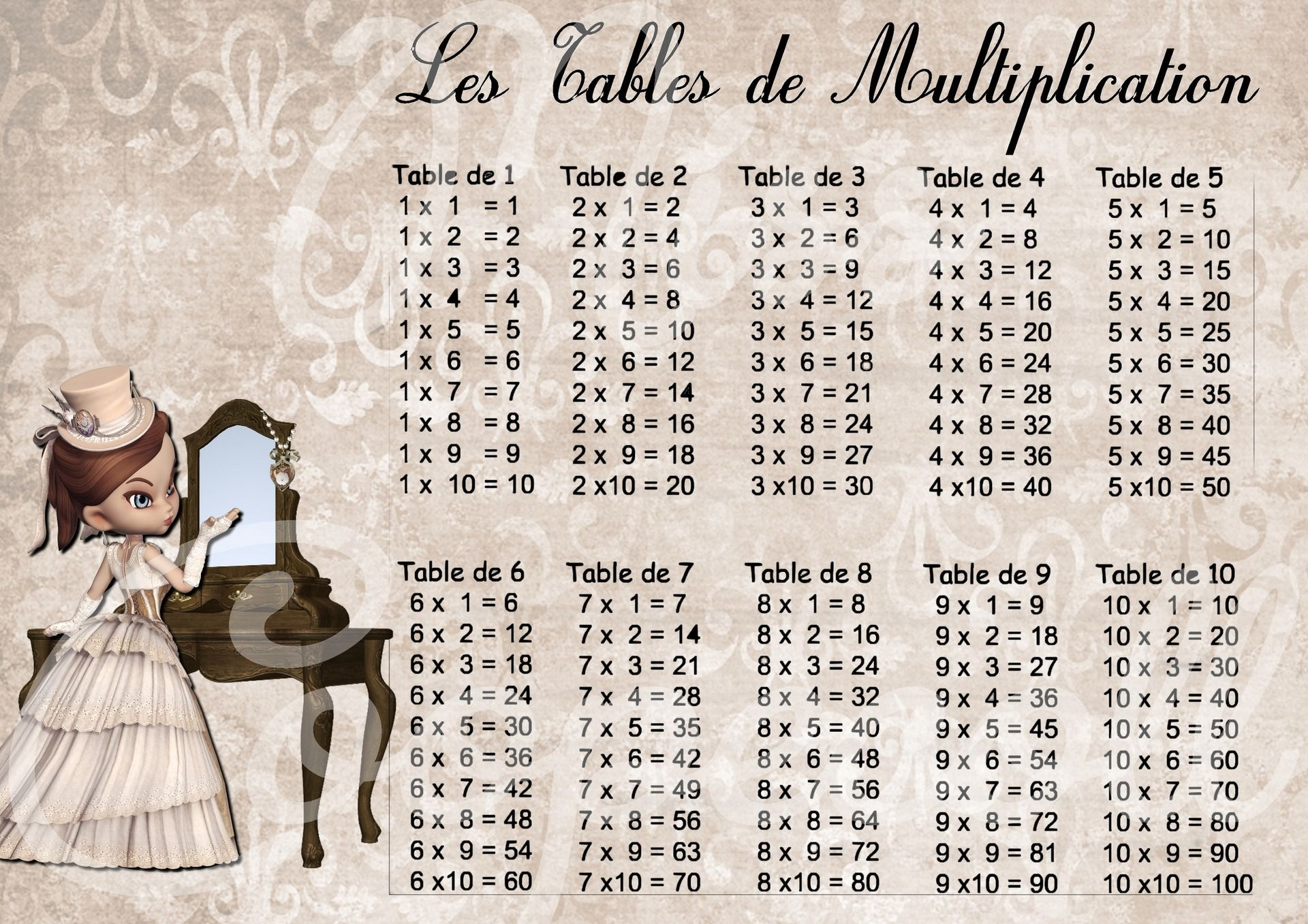 Table de multiplication plastifi e format a4 miss - Table de multiplication de 1 a 10 a imprimer ...