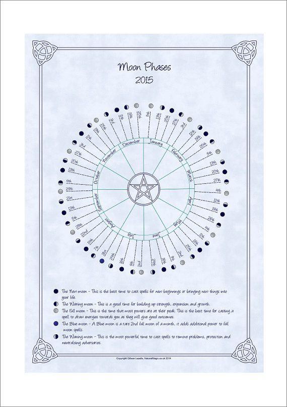 A circular lunar calendar showing the new, quarters (waxing and