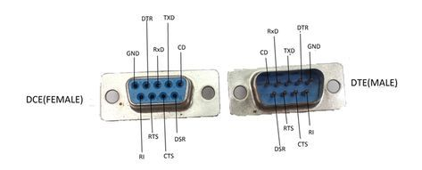RS232 Connector Pinout Electronic engineering, Arduino