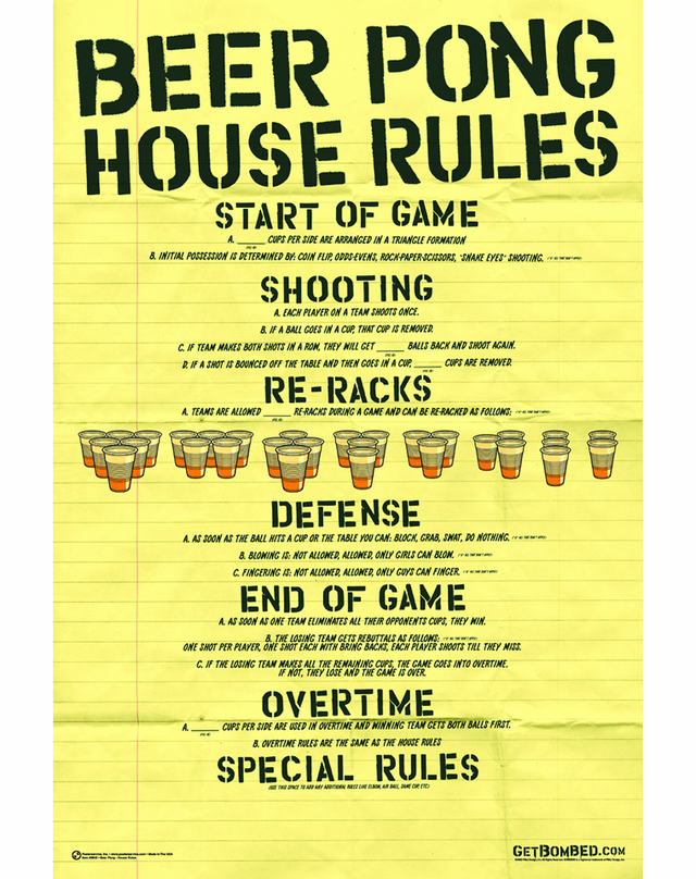 beer pong Beer Pong House Rules Poster Click to