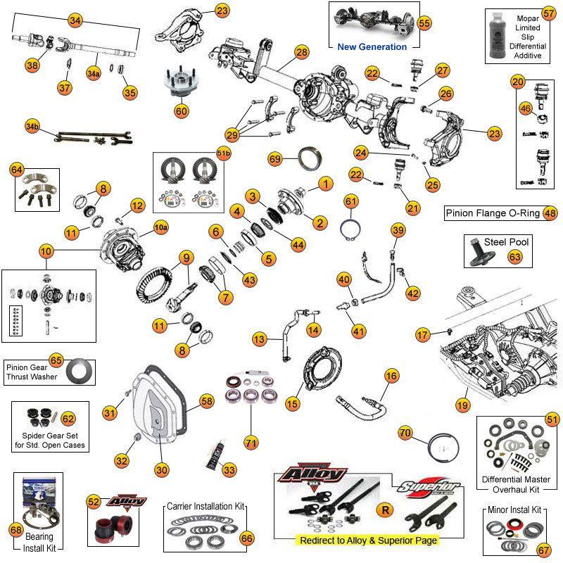 INteractive Diagram Dana Model 44 Front Axles for Jeep