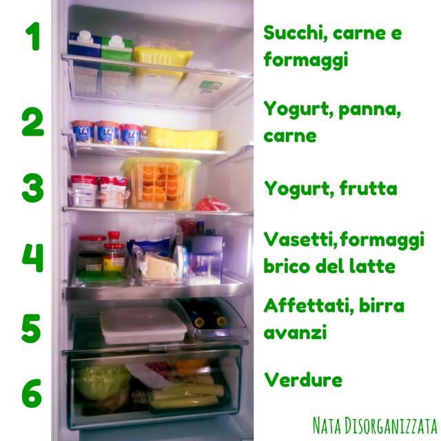 Nata disorganizzata come organizzare il frigorifero - Metodo kondo cucina ...