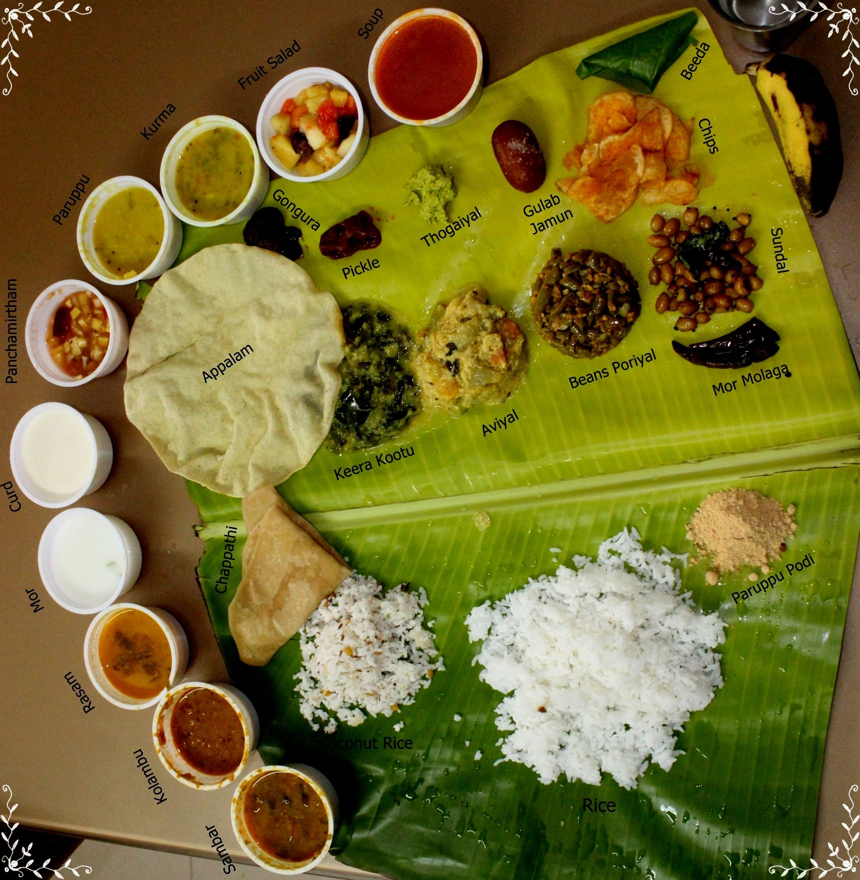 Veg-full-meals-in Tamilnadu Combination Of Kerala And