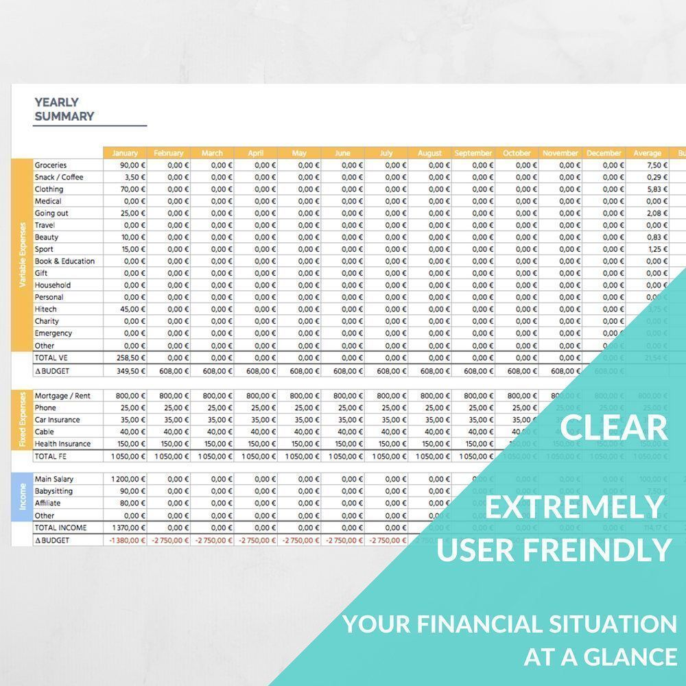 Easy Budget Spreadsheet Template Monthly Spending Earning Personal