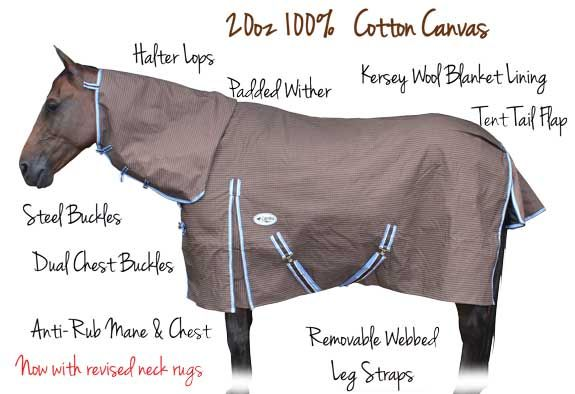 20oz Canvas Horse Rug Combo With Wool Lining Caribu Wear