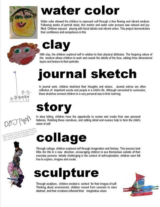 Using Multiple Creative Languages To Deepen Exploration At
