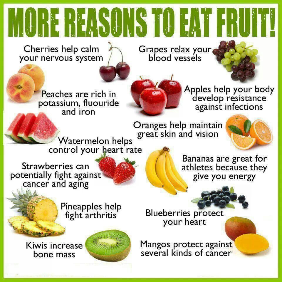 more health benefits of fruit. (with images) | fruit