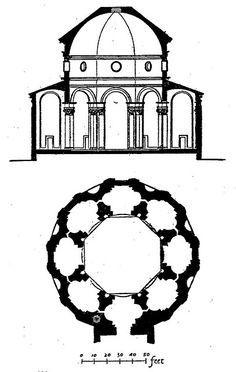 Santa Maria Degli Angeli Firenze Interno Brunelleschi