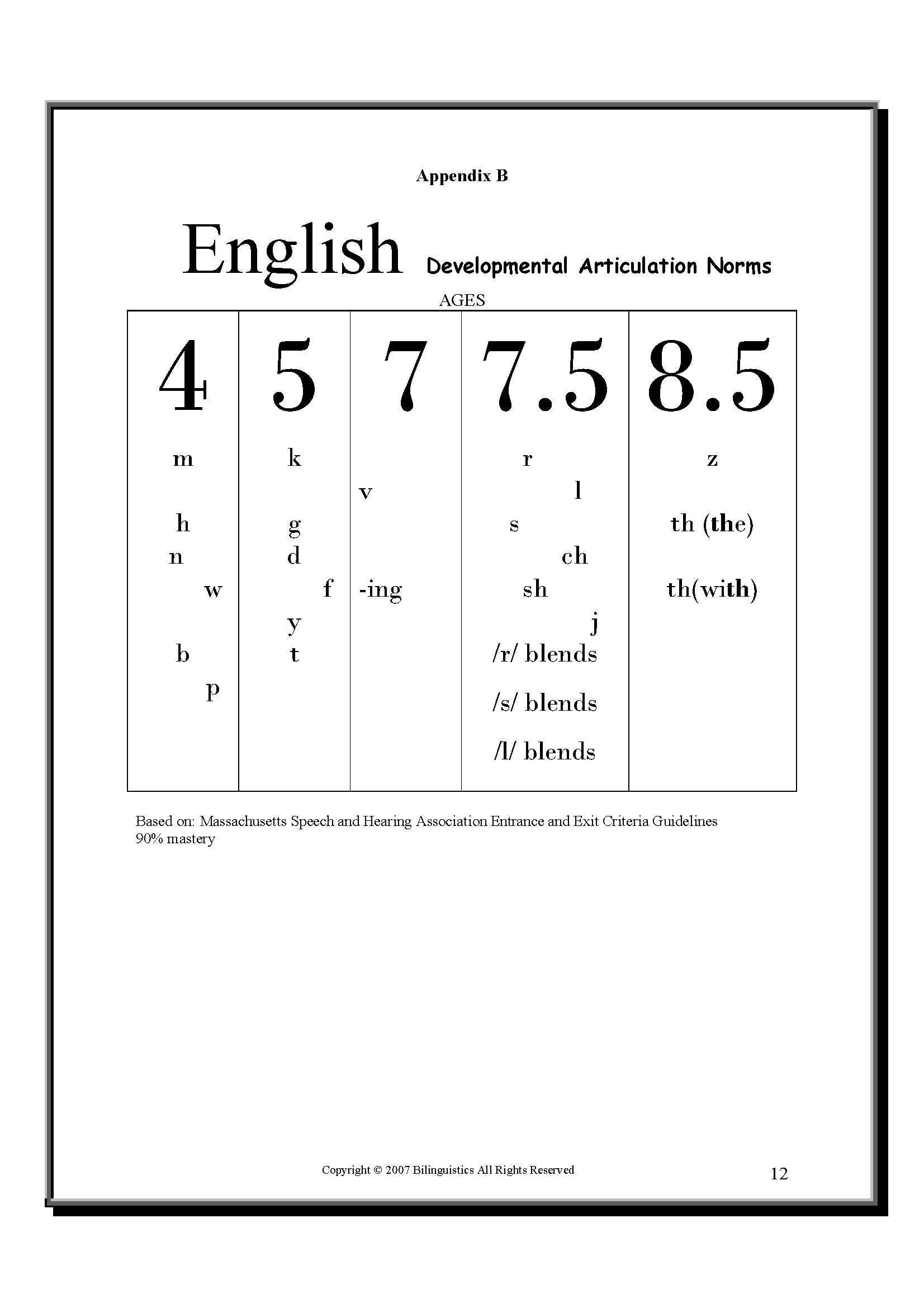 English Developmental Articulation Norms