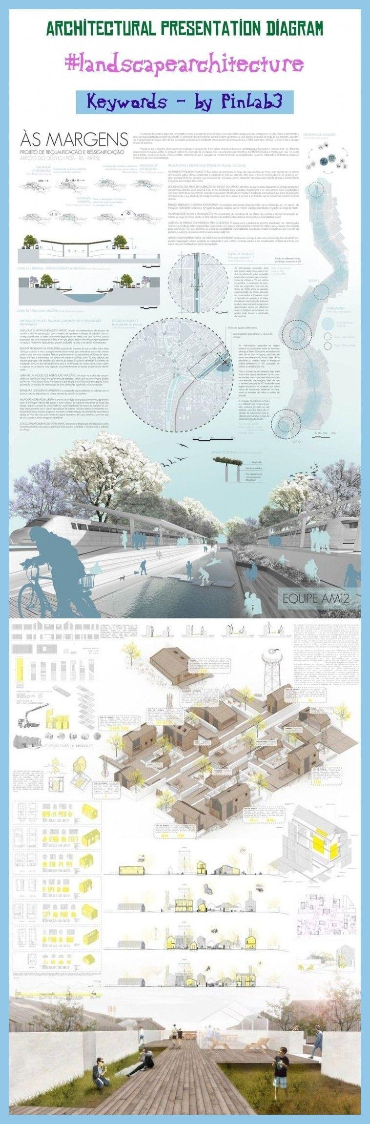 Architectural presentation diagram Archite  Architectural presentation diagram Archite  Architectu
