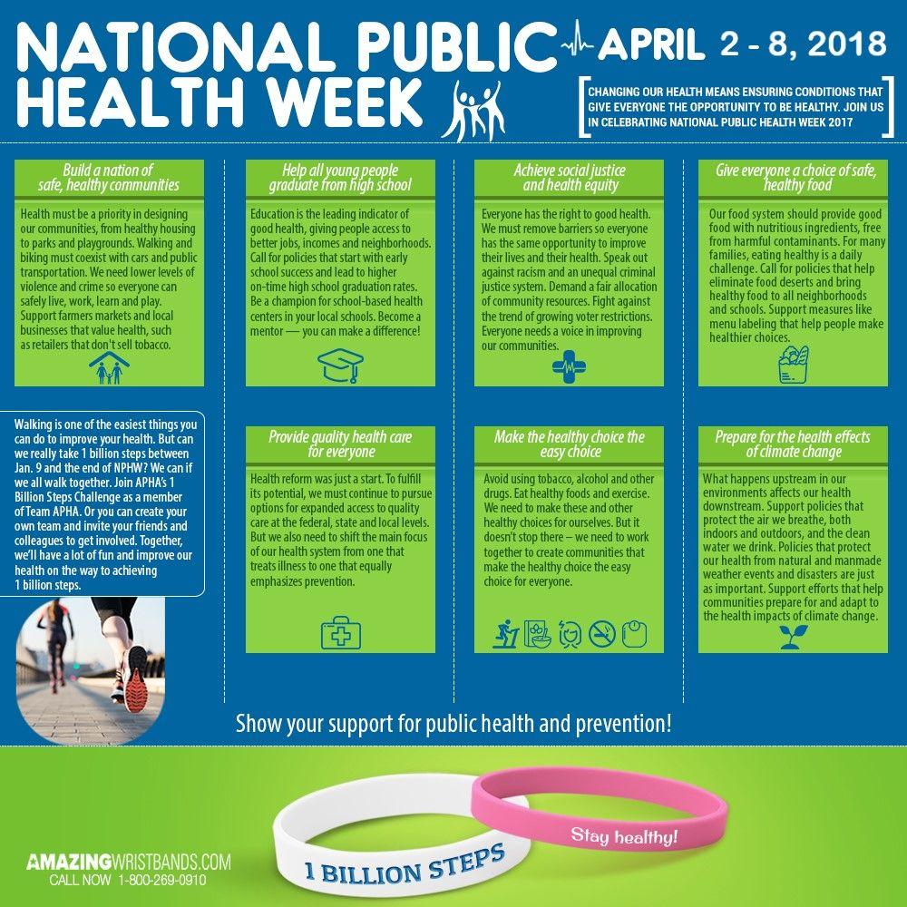 Raise Awareness On National Public Health Week Public Health Health Public