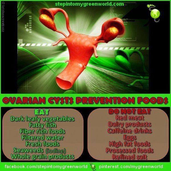 Step In2 My Green World Ovarian Cysts Prevention Treatment
