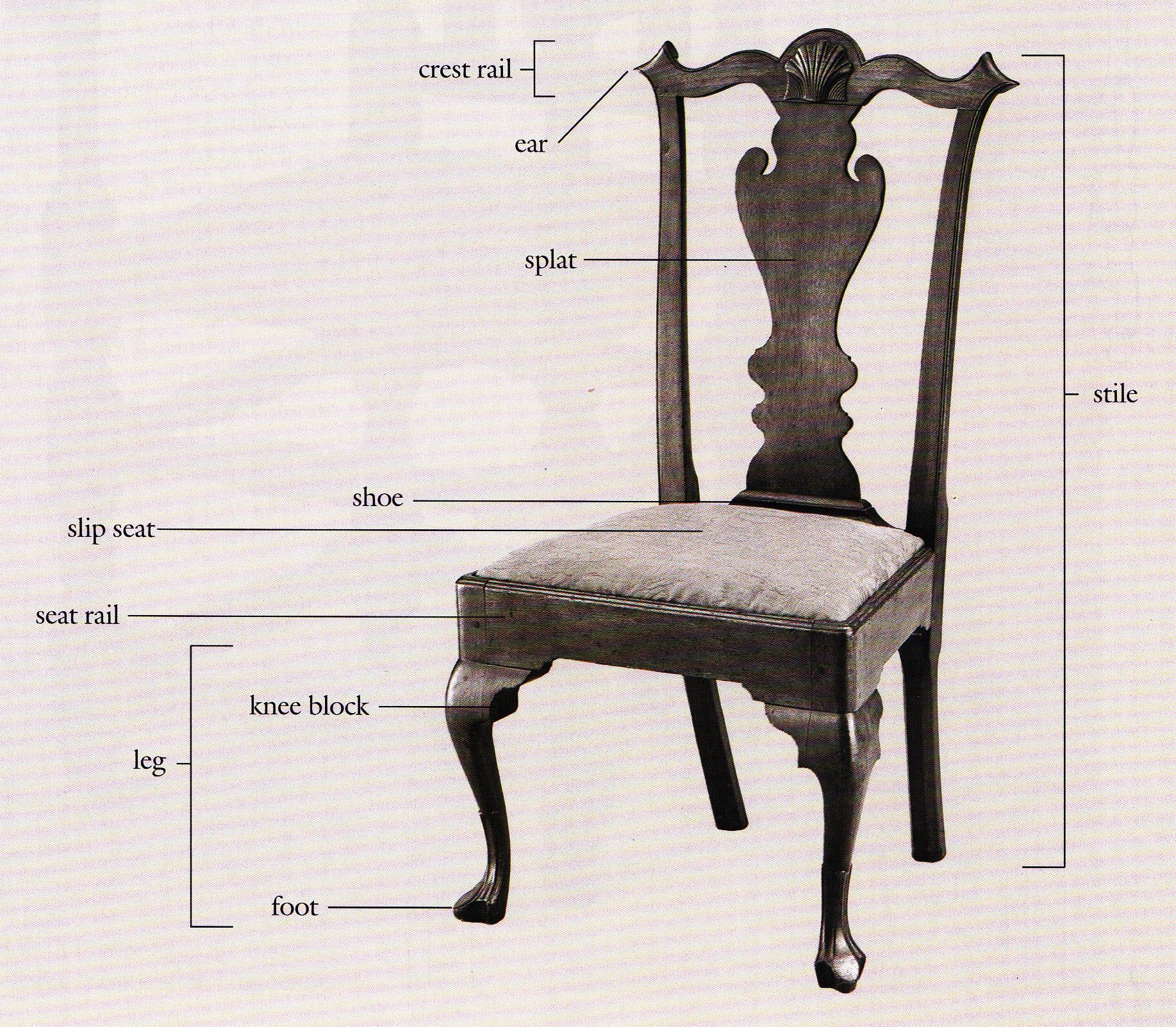 diagram of a side chair 1755 1770 from georgetown. Black Bedroom Furniture Sets. Home Design Ideas