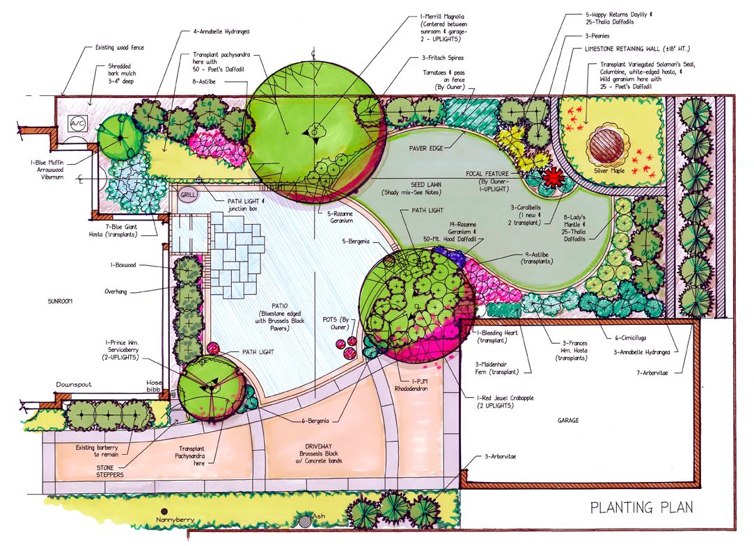 Garden layout planner garden plans design old farmer 39 s for Landscape blueprints