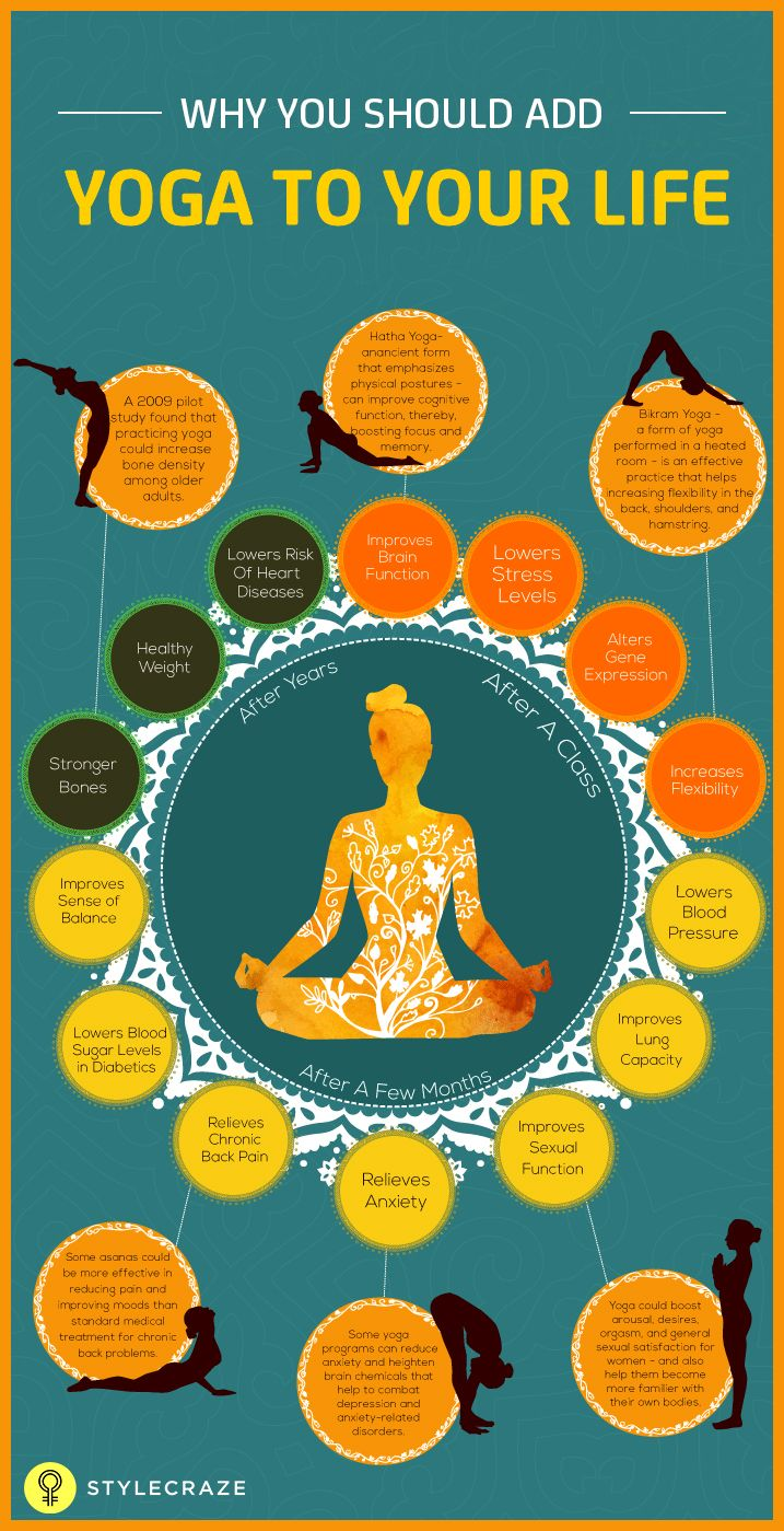 What Is Yoga And What Are Its Benefits  Yoga Benefit and Yoga benefits