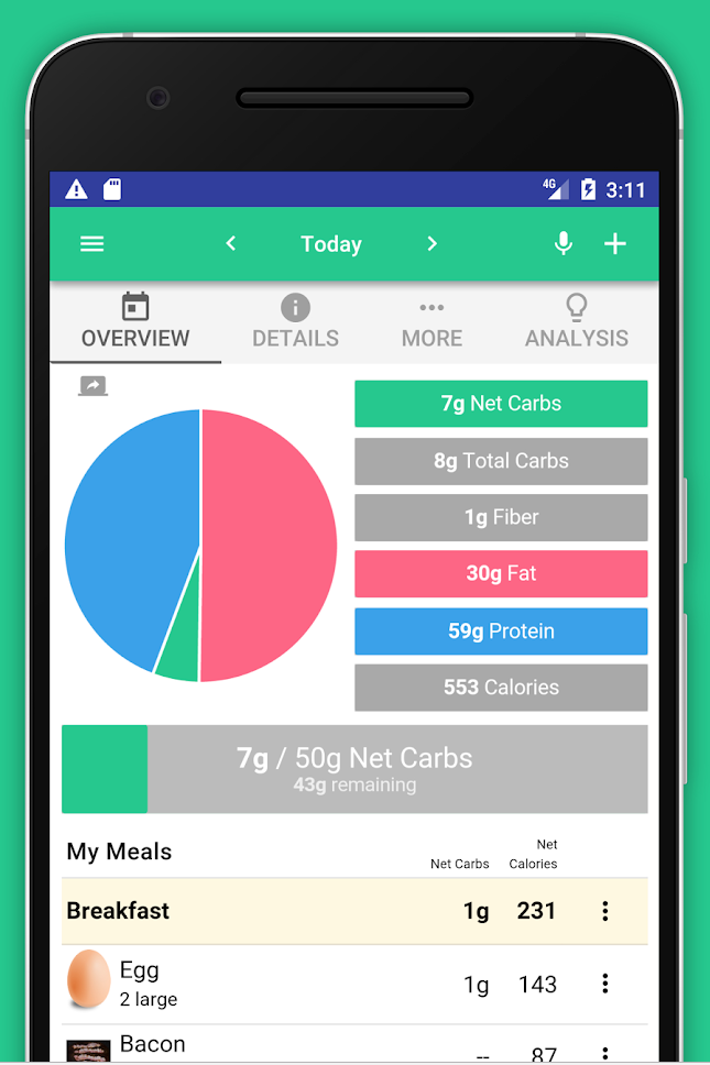 best app for ketogenic diet