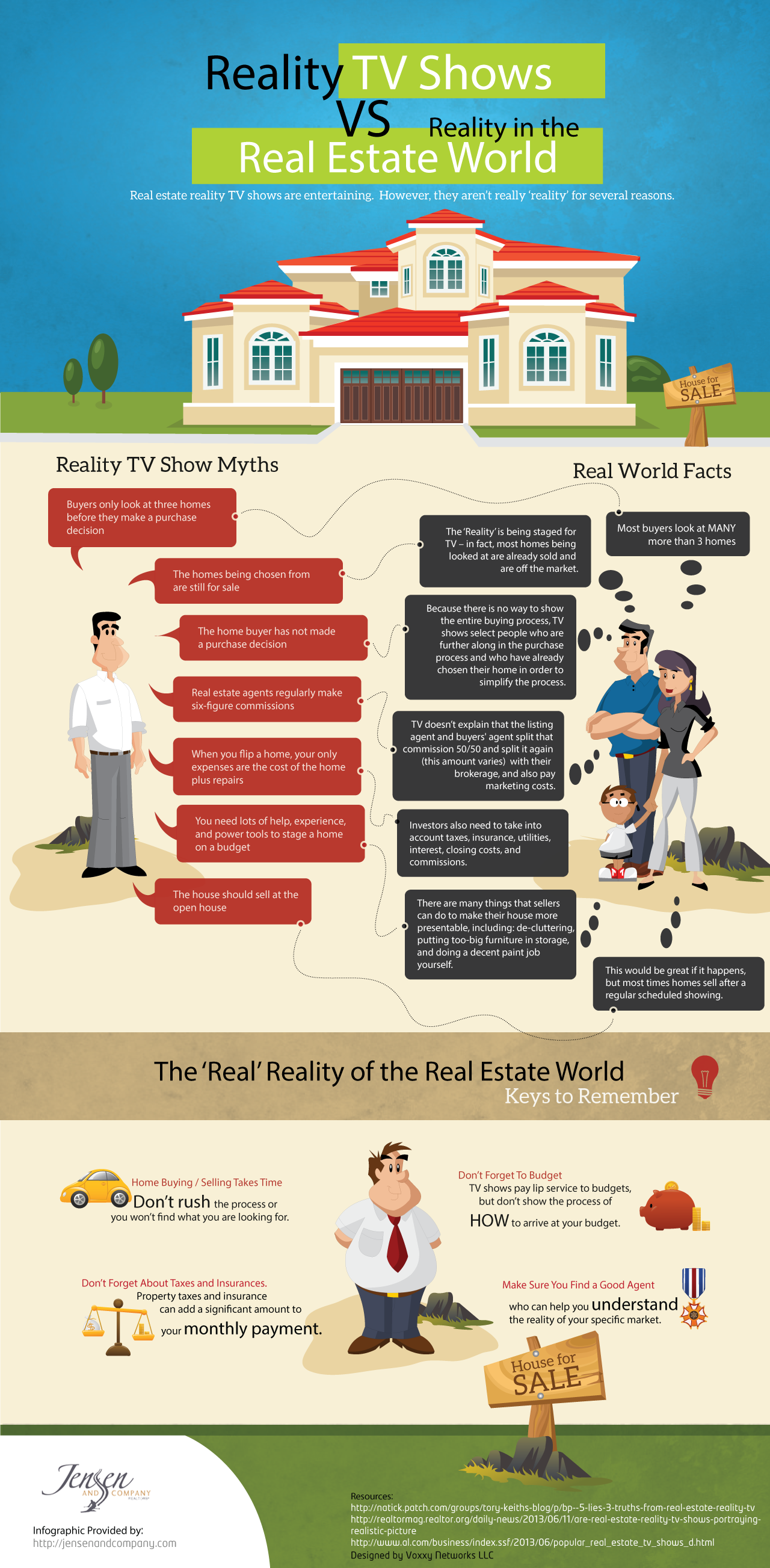 Reality Tv Show Myths Infographic Real Estate Infographic Real
