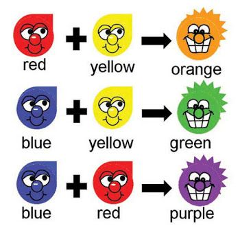 Color Mixing Chart For Kids Google Search Color Lessons Color Mixing Chart Primary And Secondary Colors