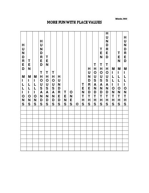 Place Value Worksheets place value worksheets word problems – Decimal Place Value Chart Worksheet