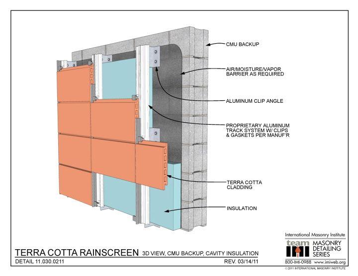 Terracotta Rainscreen Arch Details Pinterest