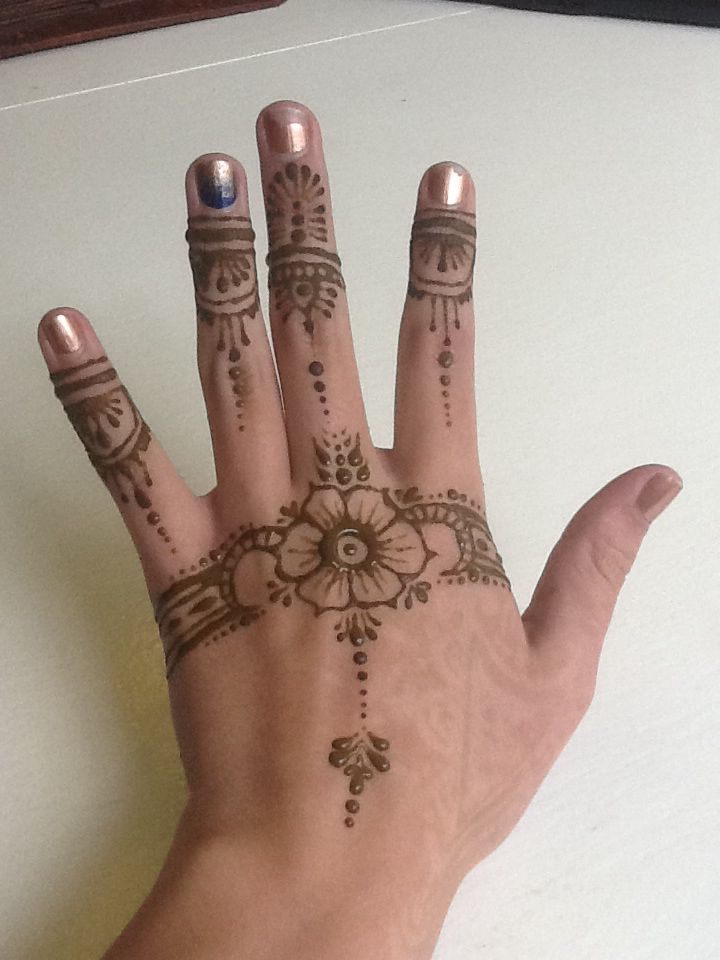 Just did another henna on myself!