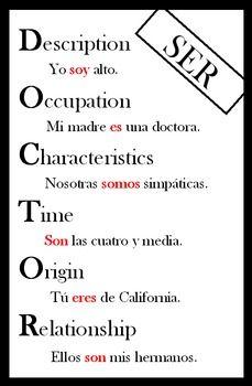 Ser spanish poster doctor vs estar place unit pinterest learning and teaching also rh