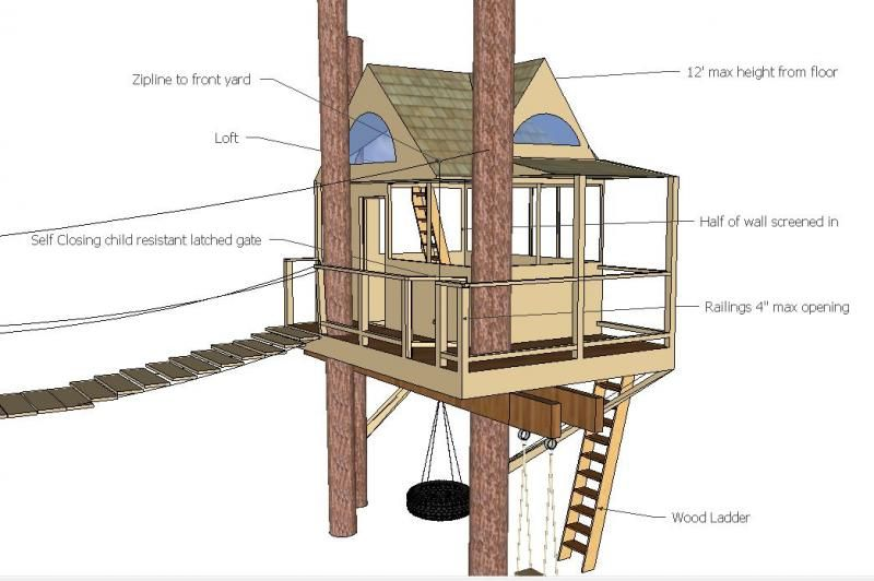 17 best images about teatree houses on pinterest modern for Modern tree house designs