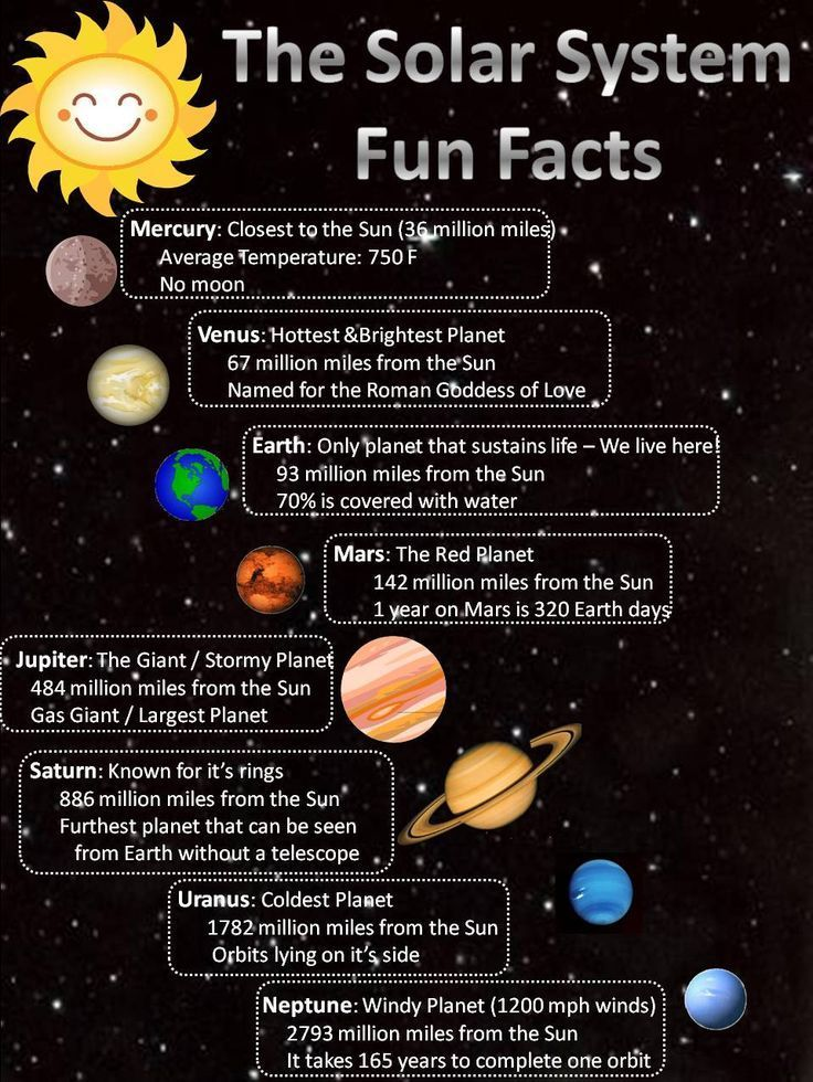 facts about the nine planets in our solar system