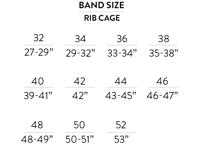 Measurement chart: bra band size to rib cage (inches). | Bra