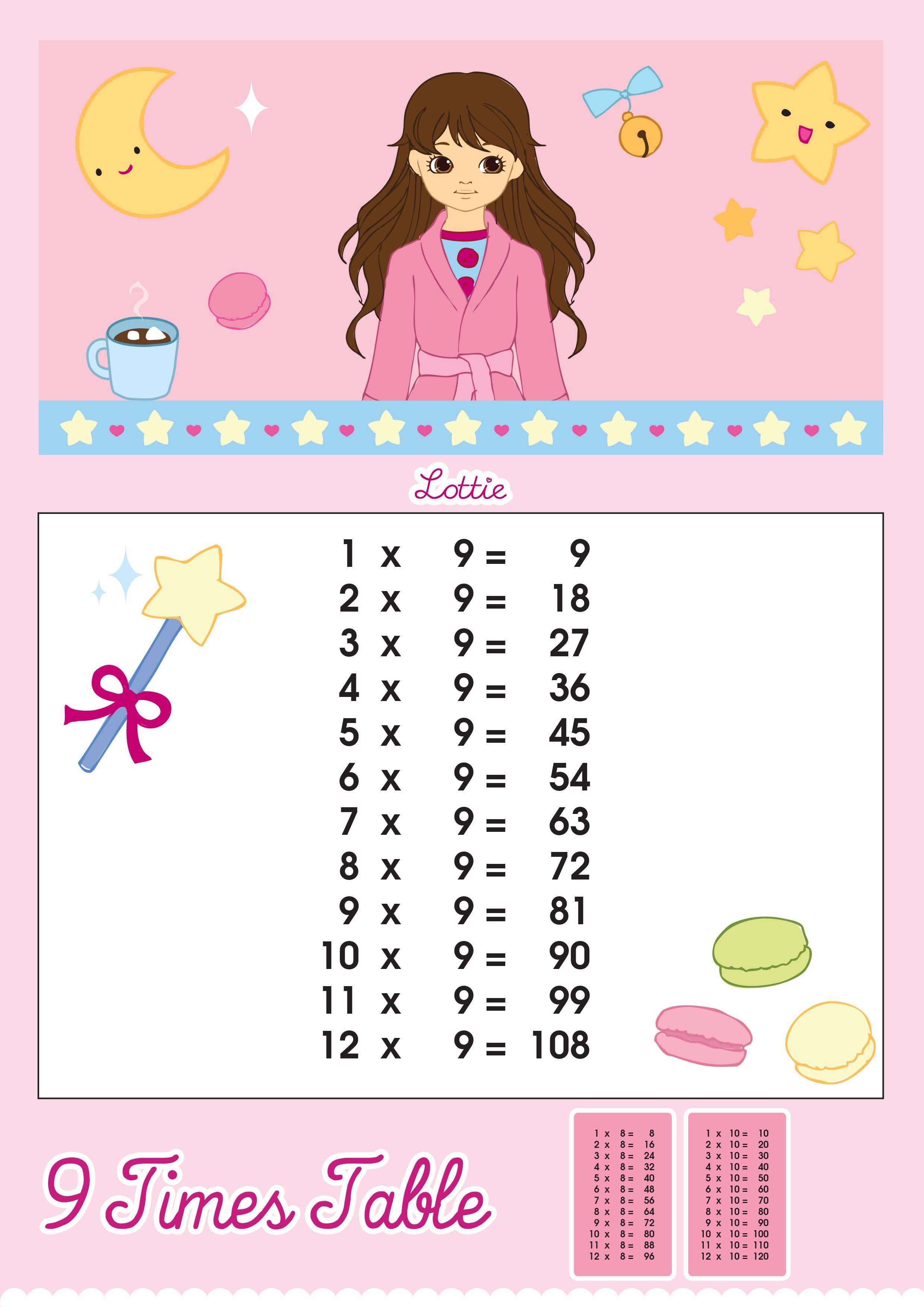 Lottie Doll Printable 9 Times Tables 2 480 3 507 Pixels