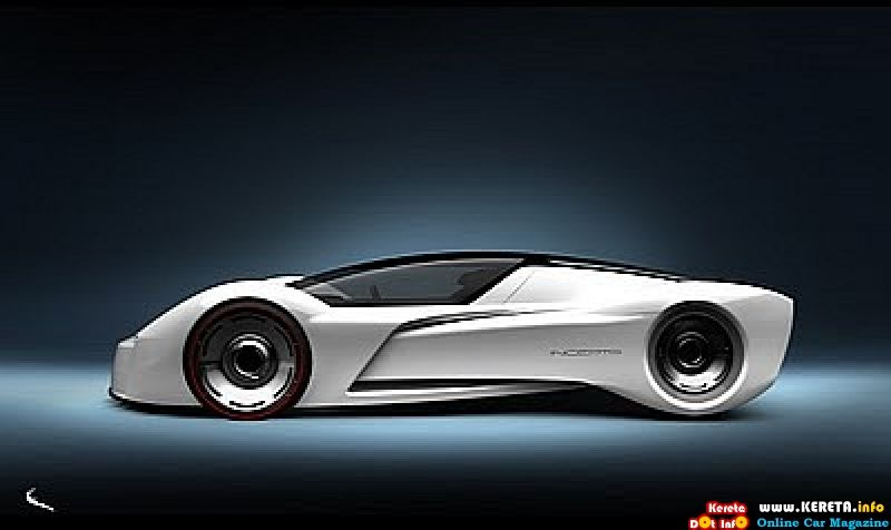 Sports Car Side Views Google Search Automotive Design Cars