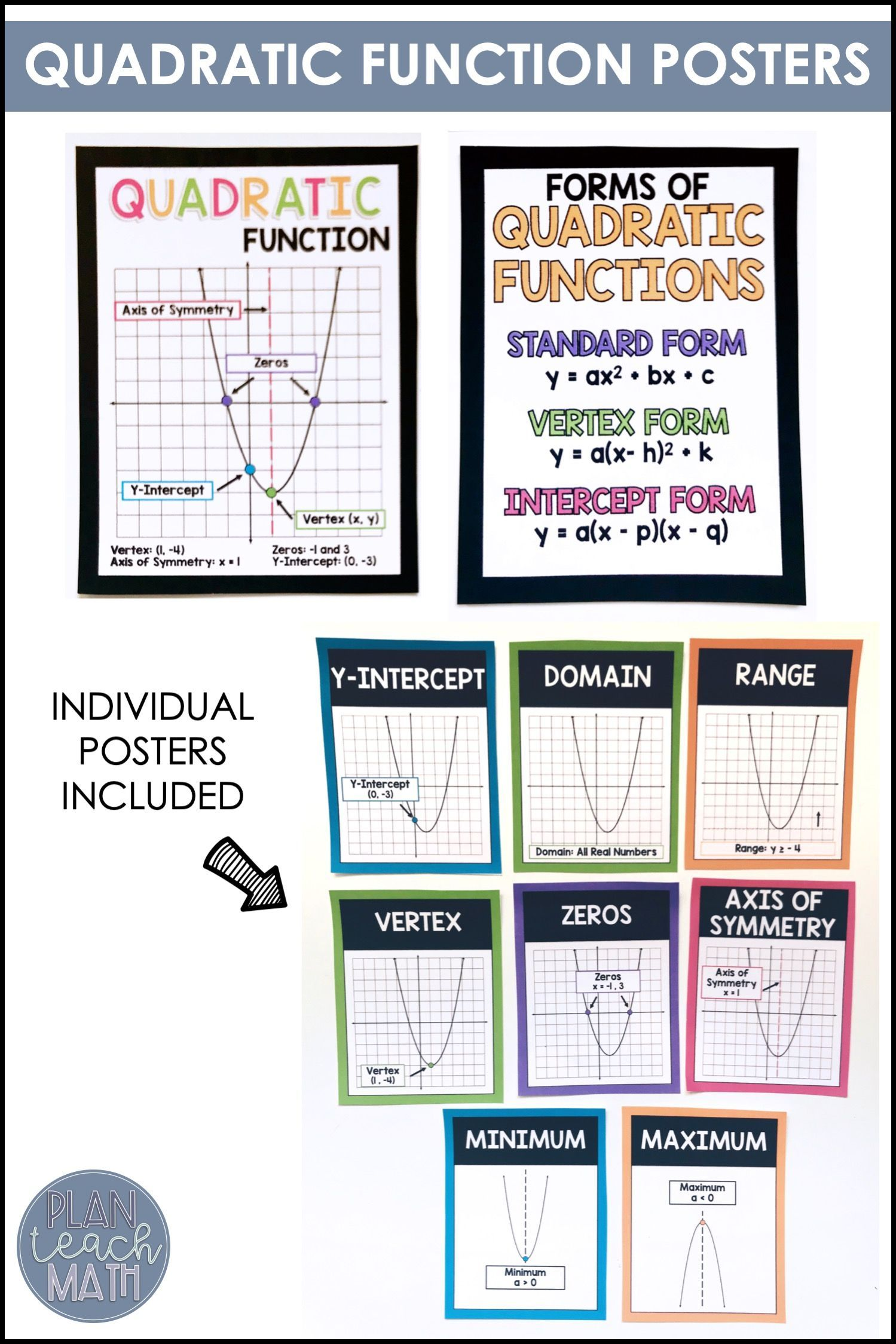 Quadratic Functions Posters Amp Reference Sheet