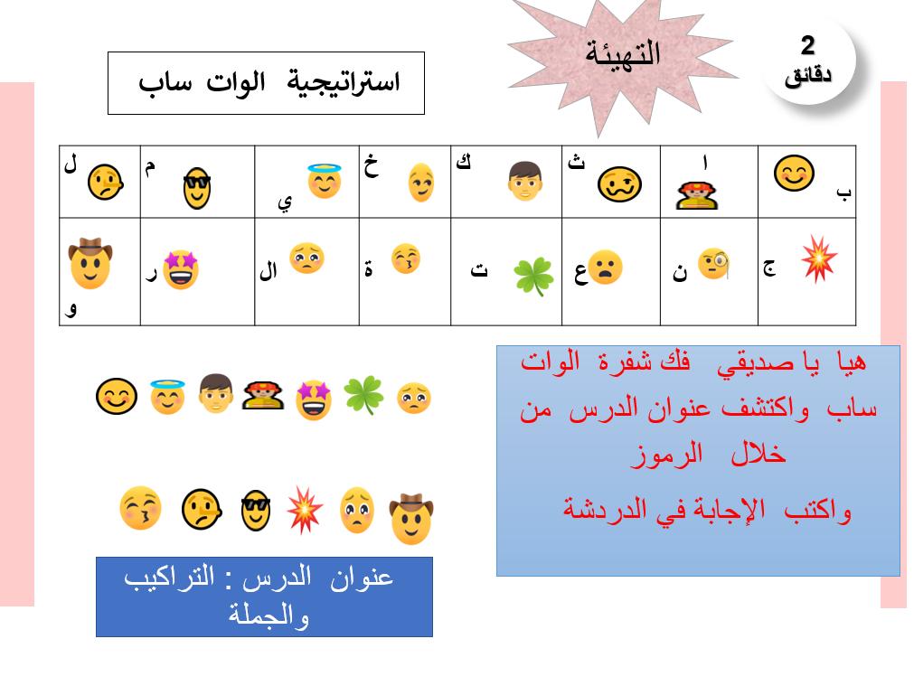 بوربوينت درس التراكيب والجملة للصف الرابع مادة اللغة العربية Alsa