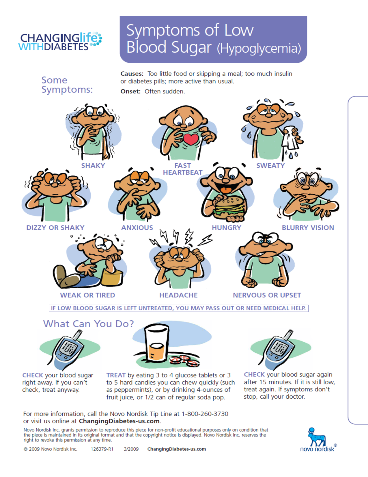 Hypoglycemia In Cats Signs