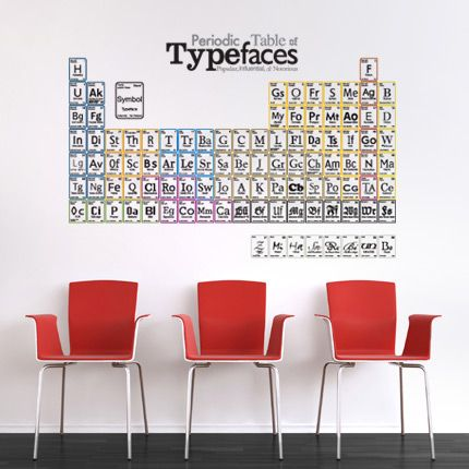 Periodic Table Of Typefaces Color Coded Wall Decal