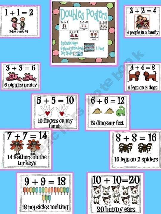 Double Facts Posters Math Doubles Activities