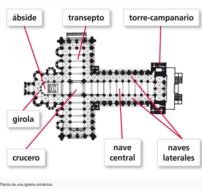 Pin De Davinia Torres En Floor Plans Arte Gotico Arquitectura Arquitectura Arte Clases De Arte