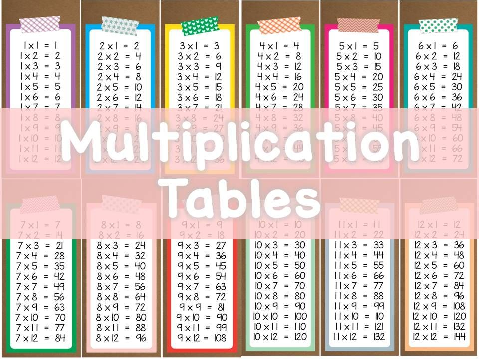 Multiplication tables bookmarks / Times Tables 1-12 bookmarks ...