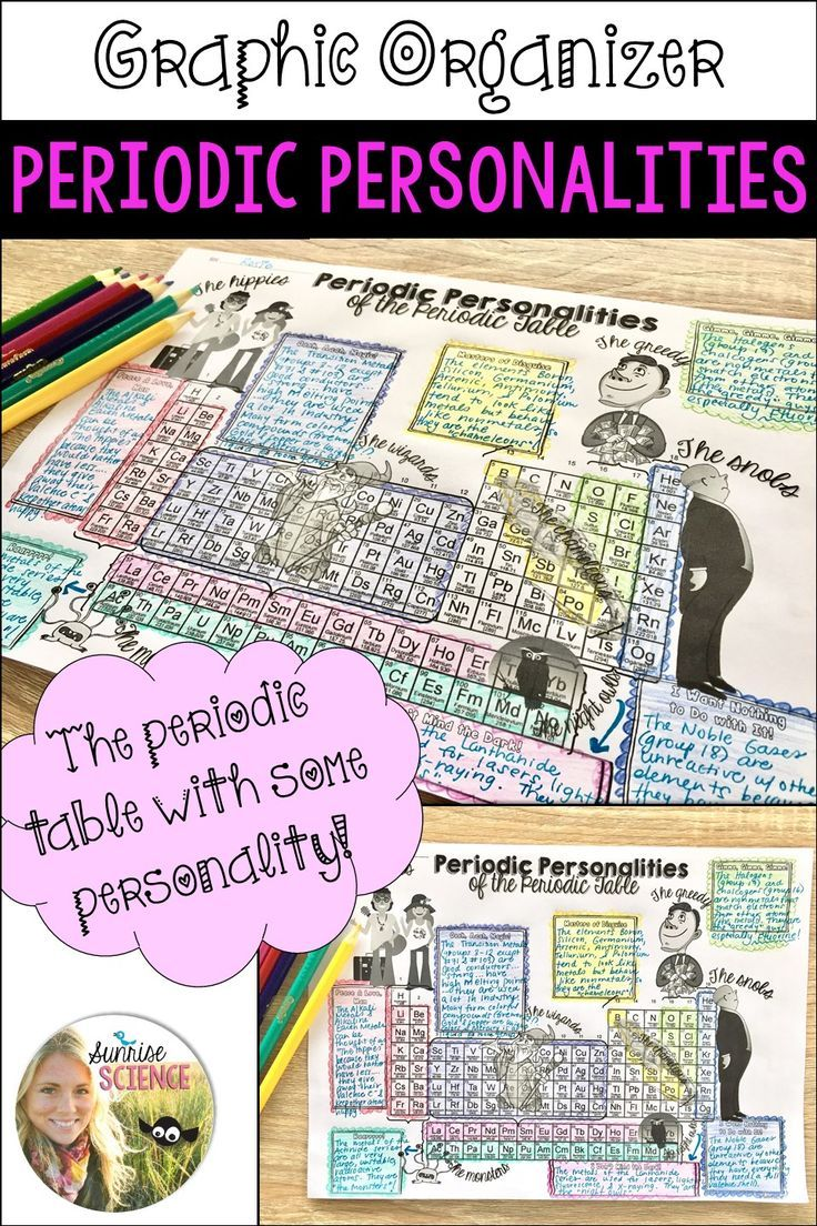 Periodic table groups graphic organizer periodic personalities if your students can remember that the alkali and alkaline earth metals are the hippies urtaz Choice Image