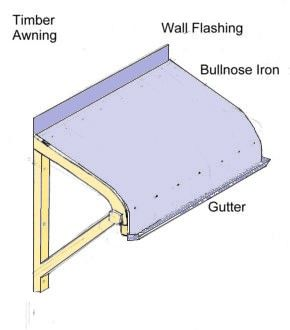 Diy Free Plans For Building Wooden Window Awnings Wooden Pdf Photos Of Pergolas Diy Awning Outdoor Window Awnings Window Awnings