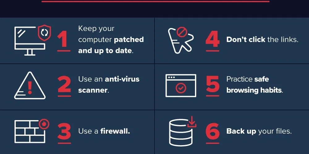 7 Point How To Prevent Ransomware Attack? in 2020
